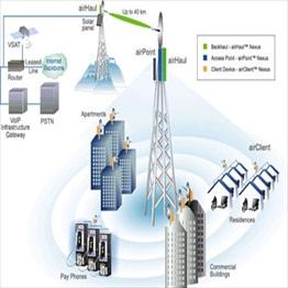 Xây dựng hạ tầng mạng viễn thông